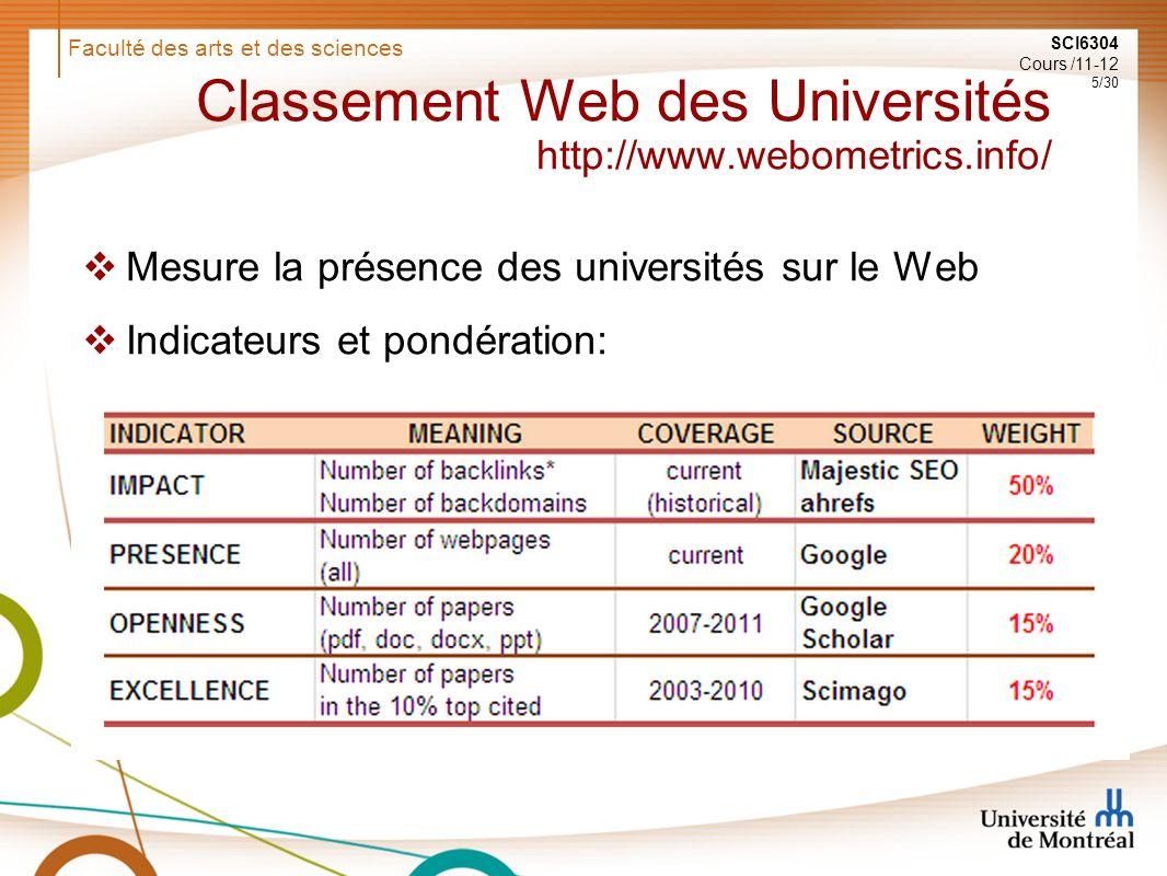 Faculté des arts et des sciences SCI6304 Cours /11-12 5/30 Classement Web des Universités http://www.webometrics.info/ Mesure la présence des universités sur le Web Indicateurs et pondération:
