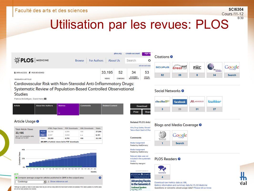 Faculté des arts et des sciences SCI6304 Cours /11-12 9/30 Altmetrics: sources et outils Altmetrics are representing very different things (Lin & Fenner, 2013)