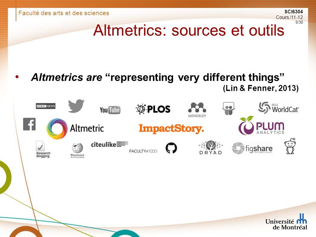 Faculté des arts et des sciences SCI6304 Cours /11-12 10/30 Altmetrics (2) Quest-ce que ça mesure.