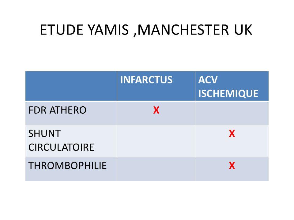 ETUDE YAMIS,MANCHESTER UK INFARCTUSACV ISCHEMIQUE FDR ATHEROX SHUNT CIRCULATOIRE X THROMBOPHILIEX