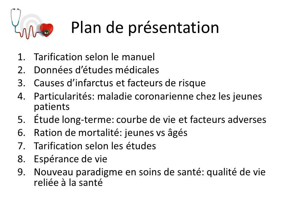Plan de présentation 1.Tarification selon le manuel 2.Données détudes médicales 3.Causes dinfarctus et facteurs de risque 4.Particularités: maladie co