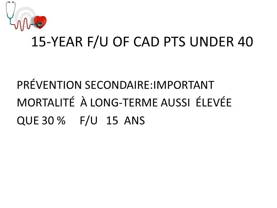 15-YEAR F/U OF CAD PTS UNDER 40 PRÉVENTION SECONDAIRE:IMPORTANT MORTALITÉ À LONG-TERME AUSSI ÉLEVÉE QUE 30 % F/U 15 ANS