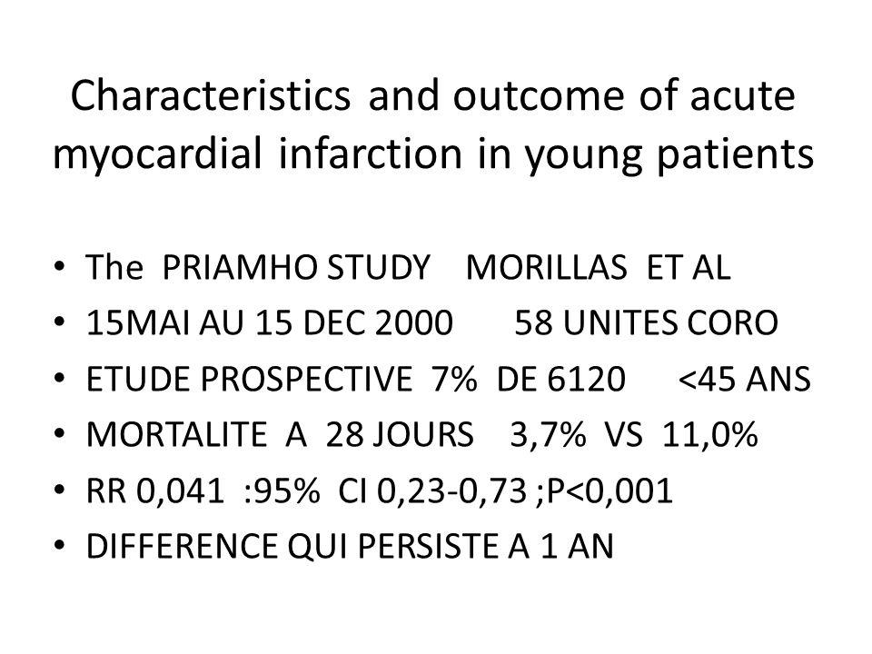 RISK FACTORS FOR PREMATURE CORNARY ARTERY DISEASE AND DETERMINANTS OF ADVERSE OUTCOMES AFTER REVASCULARIZATION IN PATIENTS < 40 YEARS OLD Topol et al, Am J Cardiol 2003;92:1465-1467 PAS DE DIFFÉRENCE SIGNIFICATIVE MORTALITÉ À 30 JOURS PAS DE DIFF SIGNIFCATIVE INFARCTUS DU MYOCARDE DIFF SIGNIFICATIVE MORTLITÉ À 6 MOIS MEILLEURE SURVIE À 1 AN