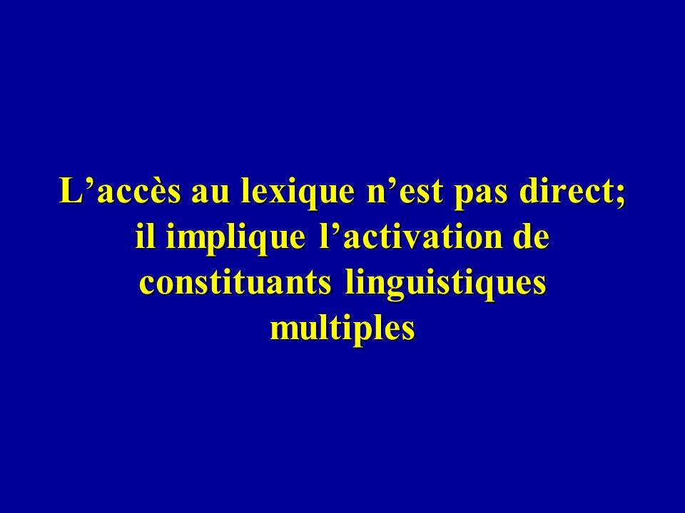 Laccès au lexique nest pas direct; il implique lactivation de constituants linguistiques multiples