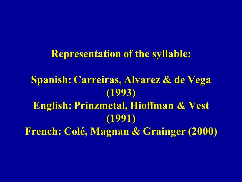 Representation of the syllable: Spanish: Carreiras, Alvarez & de Vega (1993) English: Prinzmetal, Hioffman & Vest (1991) French: Colé, Magnan & Graing