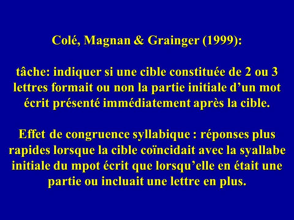 Colé, Magnan & Grainger (1999): tâche: indiquer si une cible constituée de 2 ou 3 lettres formait ou non la partie initiale dun mot écrit présenté imm