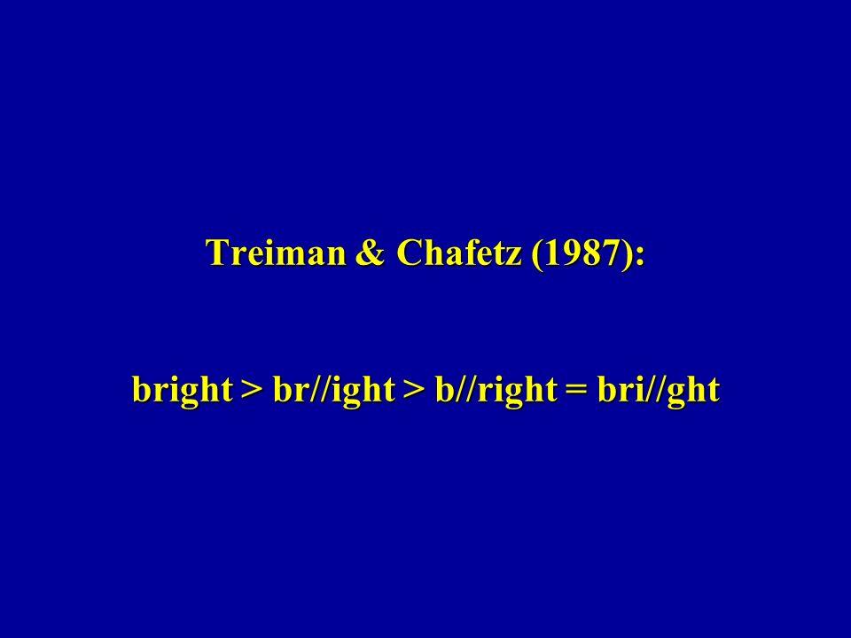 Treiman & Chafetz (1987): bright > br//ight > b//right = bri//ght
