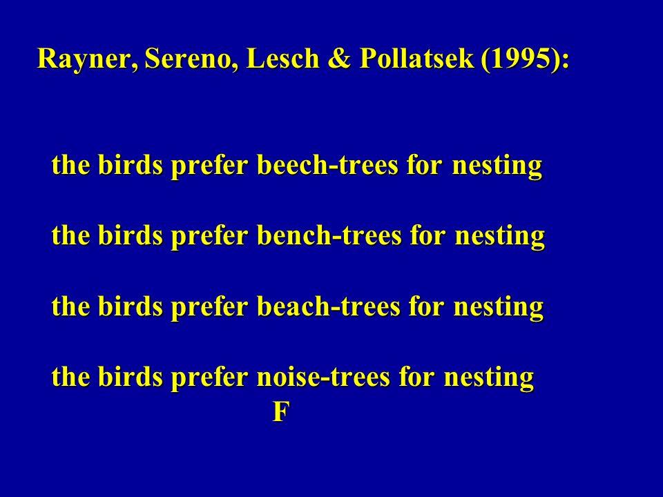 Rayner, Sereno, Lesch & Pollatsek (1995): the birds prefer beech-trees for nesting the birds prefer bench-trees for nesting the birds prefer beach-tre