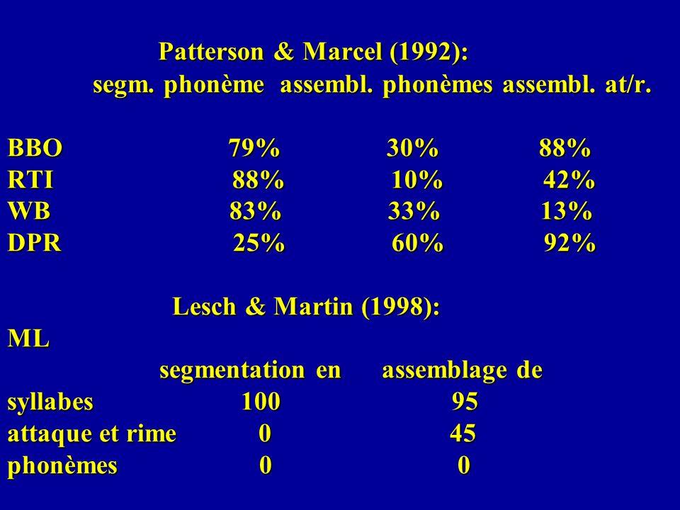 Patterson & Marcel (1992): segm. phonème assembl. phonèmes assembl. at/r. BBO 79% 30% 88% RTI 88% 10% 42% WB 83% 33% 13% DPR 25% 60% 92% Lesch & Marti
