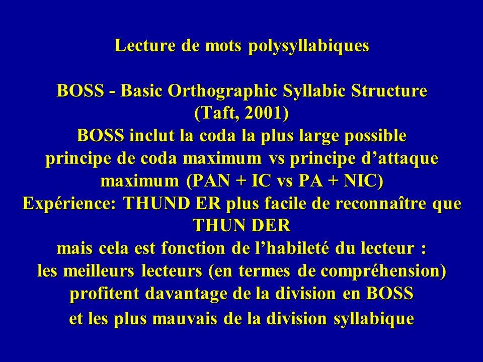 Lecture de mots polysyllabiques BOSS - Basic Orthographic Syllabic Structure (Taft, 2001) BOSS inclut la coda la plus large possible principe de coda