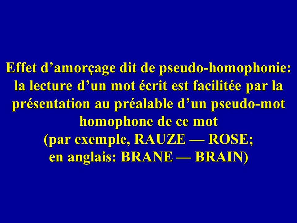 Effet damorçage dit de pseudo-homophonie: la lecture dun mot écrit est facilitée par la présentation au préalable dun pseudo-mot homophone de ce mot (