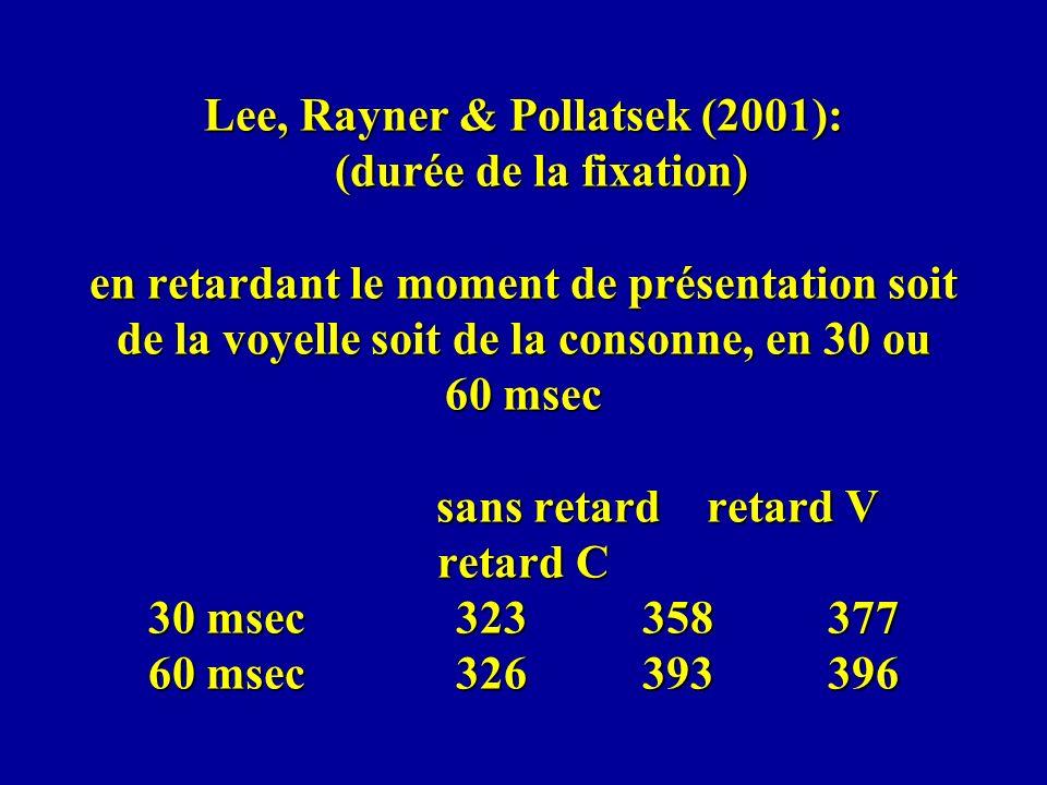 Lee, Rayner & Pollatsek (2001): (durée de la fixation) en retardant le moment de présentation soit de la voyelle soit de la consonne, en 30 ou 60 msec