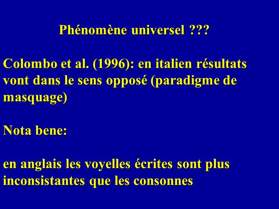 Phénomène universel ??? Colombo et al. (1996): en italien résultats vont dans le sens opposé (paradigme de masquage) Nota bene: en anglais les voyelle