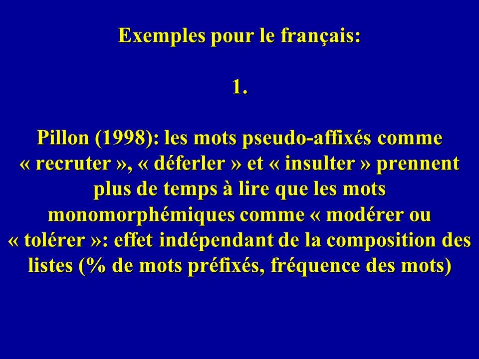 Exemples pour le français: 1. Pillon (1998): les mots pseudo-affixés comme « recruter », « déferler » et « insulter » prennent plus de temps à lire qu