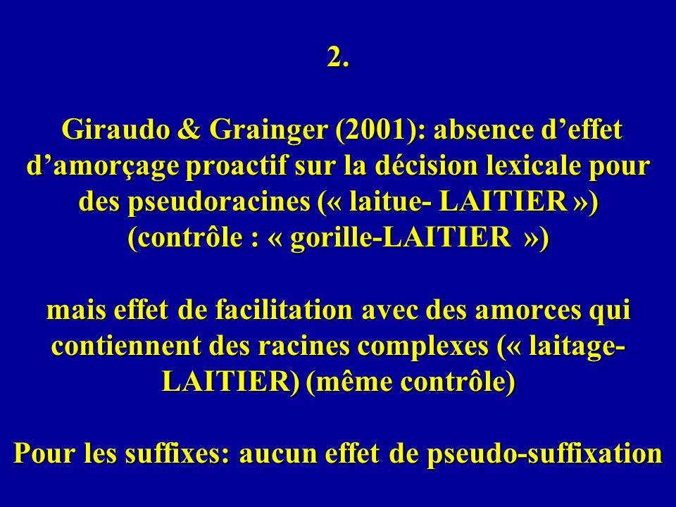 2. Giraudo & Grainger (2001): absence deffet damorçage proactif sur la décision lexicale pour des pseudoracines (« laitue- LAITIER ») (contrôle : « go