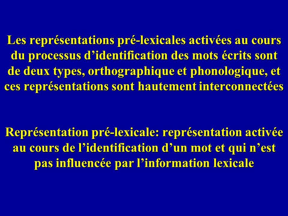 Lecture de mots polysyllabiques BOSS - Basic Orthographic Syllabic Structure (Taft, 2001) BOSS inclut la coda la plus large possible principe de coda maximum vs principe dattaque maximum (PAN + IC vs PA + NIC) Expérience: THUND ER plus facile de reconnaître que THUN DER mais cela est fonction de lhabileté du lecteur : les meilleurs lecteurs (en termes de compréhension) profitent davantage de la division en BOSS et les plus mauvais de la division syllabique