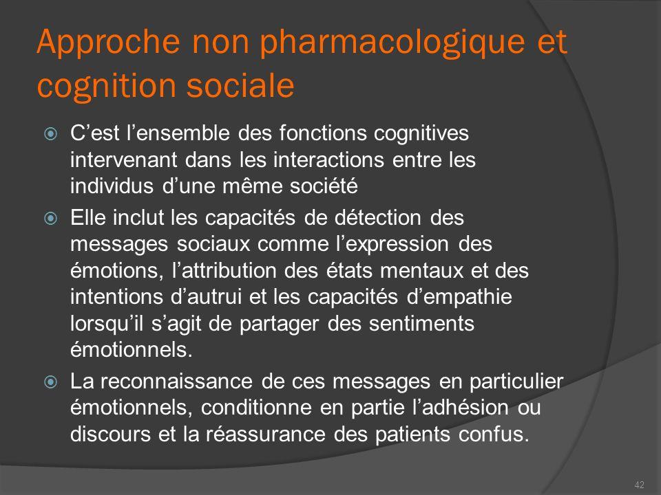 Approche non pharmacologique et cognition sociale Cest lensemble des fonctions cognitives intervenant dans les interactions entre les individus dune m