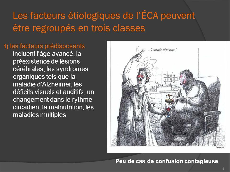 Les facteurs étiologiques de lÉCA peuvent être regroupés en trois classes 1) les facteurs prédisposants incluent lâge avancé, la préexistence de lésio