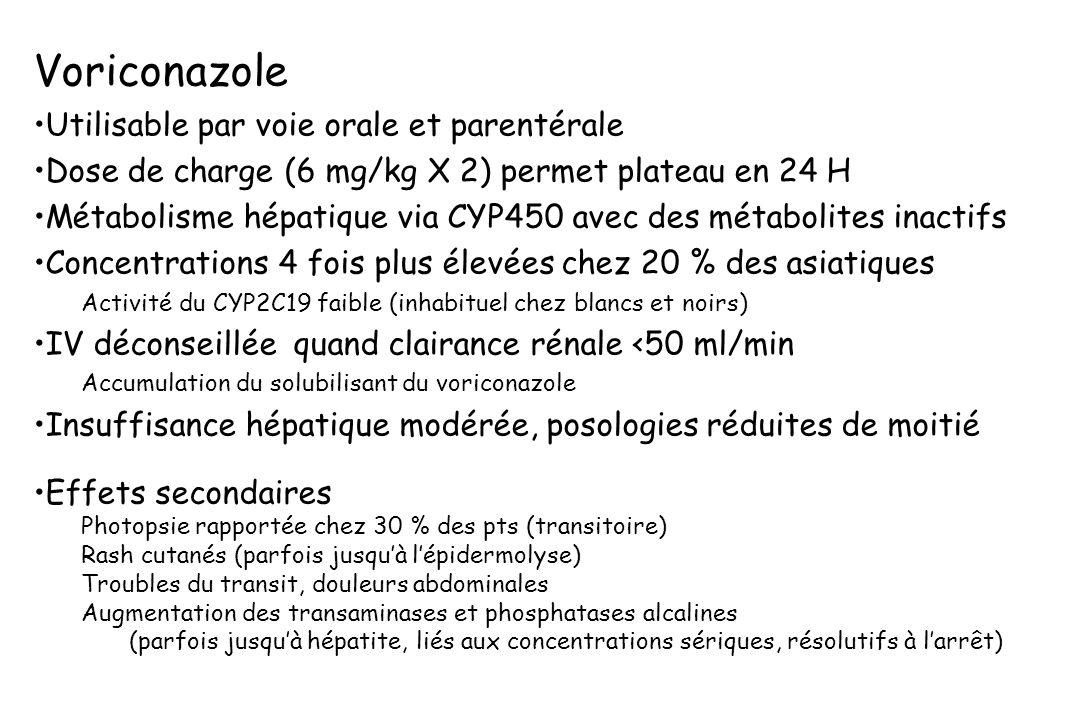 Voriconazole Utilisable par voie orale et parentérale Dose de charge (6 mg/kg X 2) permet plateau en 24 H Métabolisme hépatique via CYP450 avec des mé
