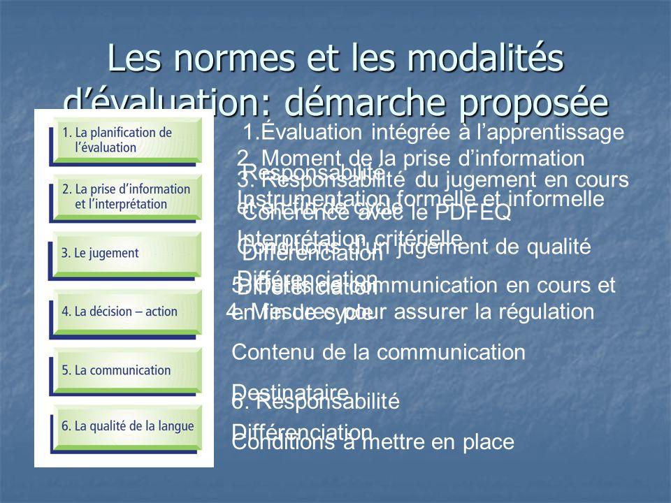 Les normes et les modalités dévaluation: démarche proposée 1.Évaluation intégrée à lapprentissage Responsabilité Cohérence avec le PDFEQ Différenciation 2.