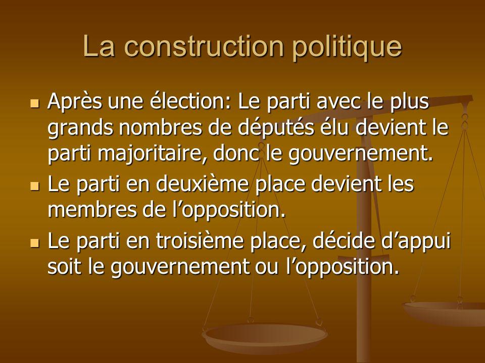 La construction politique Après une élection: Le parti avec le plus grands nombres de députés élu devient le parti majoritaire, donc le gouvernement.