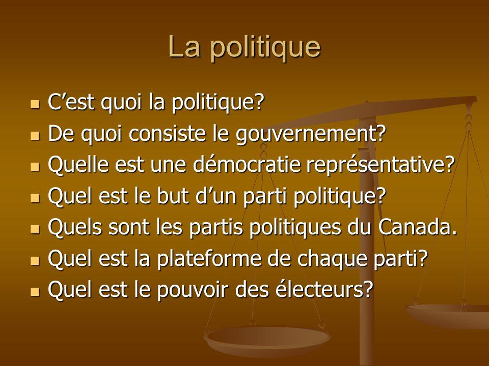 La politique Cest quoi la politique. Cest quoi la politique.