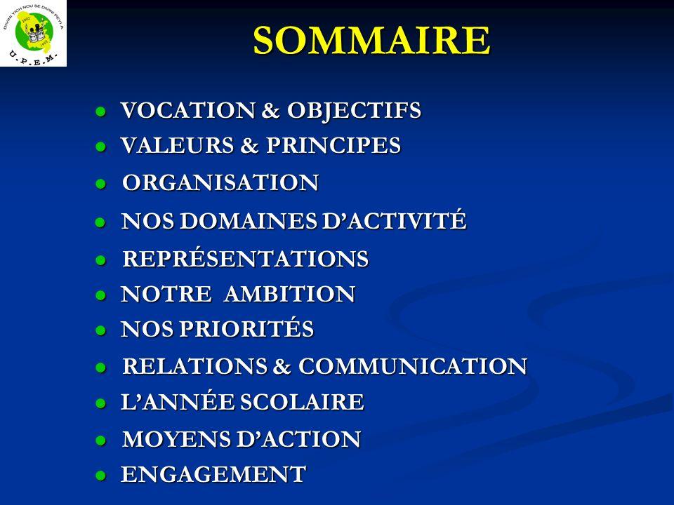 SOMMAIRE VOCATION & OBJECTIFS VOCATION & OBJECTIFS VALEURS & PRINCIPES VALEURS & PRINCIPES ORGANISATION ORGANISATION NOS DOMAINES DACTIVITÉ NOS DOMAINES DACTIVITÉ REPRÉSENTATIONS REPRÉSENTATIONS NOTRE AMBITION NOTRE AMBITION NOS PRIORITÉS NOS PRIORITÉS RELATIONS & COMMUNICATION RELATIONS & COMMUNICATION LANNÉE SCOLAIRE LANNÉE SCOLAIRE MOYENS DACTION MOYENS DACTION ENGAGEMENT ENGAGEMENT