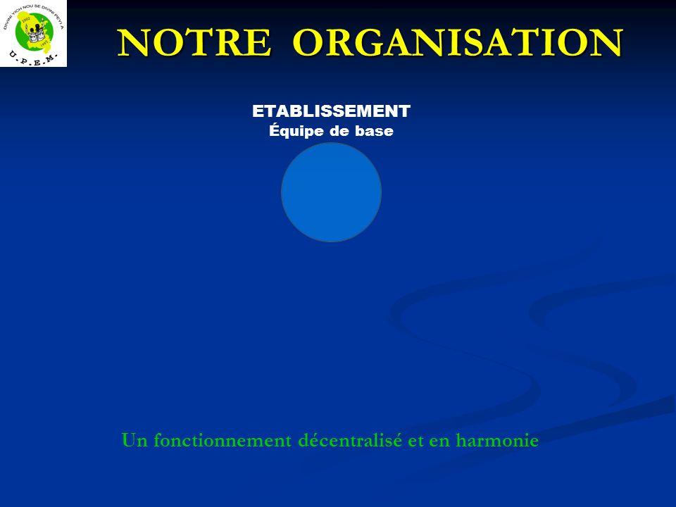NOTRE ORGANISATION NOTRE ORGANISATION Un fonctionnement décentralisé et en harmonie