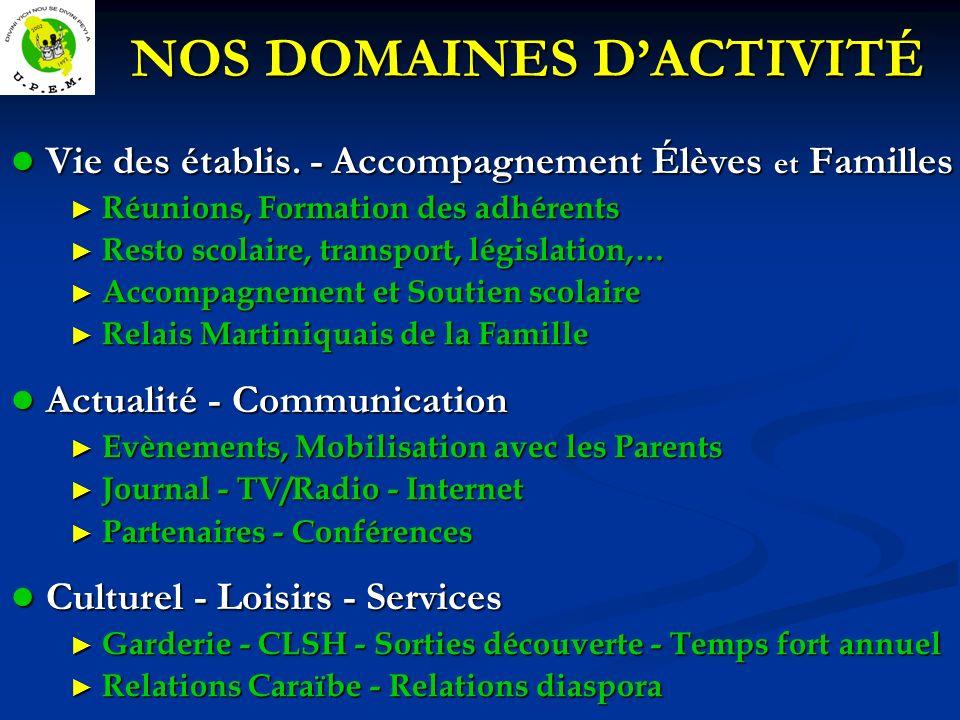 NOS DOMAINES DACTIVITÉ Vie des établis.- Accompagnement Élèves et Familles Vie des établis.