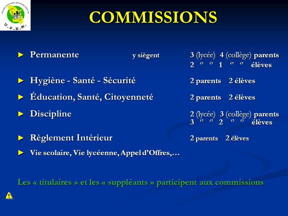 COMMISSIONS Permanente y siègent 3 (lycée) 4 (collège) parents Permanente y siègent 3 (lycée) 4 (collège) parents 2 1 élèves 2 1 élèves Hygiène - Sant