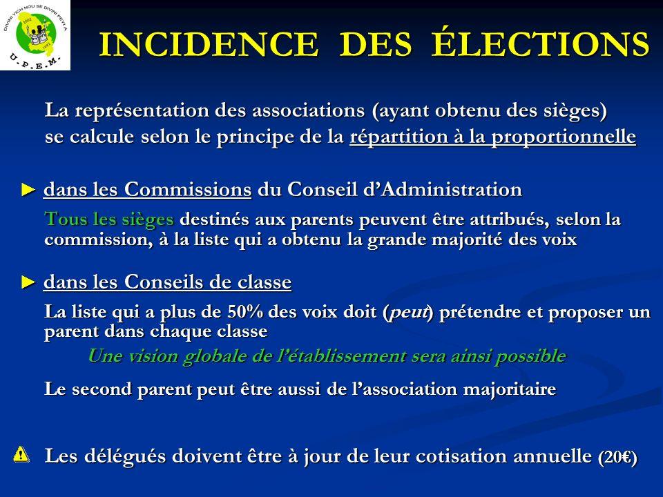 INCIDENCE DES ÉLECTIONS INCIDENCE DES ÉLECTIONS La représentation des associations (ayant obtenu des sièges) se calcule selon le principe de la répart