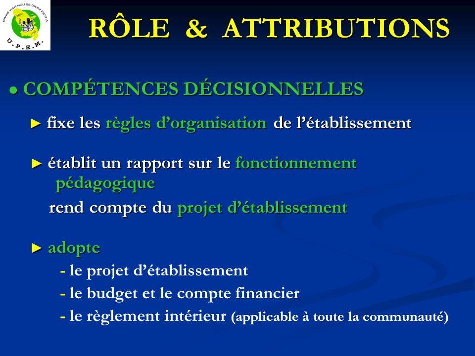 RÔLE & ATTRIBUTIONS RÔLE & ATTRIBUTIONS COMPÉTENCES DÉCISIONNELLES COMPÉTENCES DÉCISIONNELLES fixe les règles dorganisation de létablissement fixe les