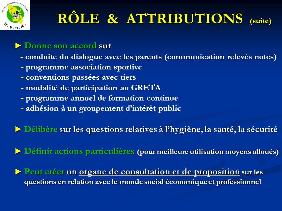Donne son accord sur Donne son accord sur - conduite du dialogue avec les parents (communication relevés notes) - programme association sportive - con