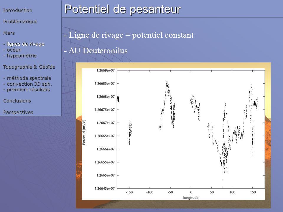 - Ligne de rivage = potentiel constant - U Deuteronilus Potentiel de pesanteur IntroductionProblématiqueMars - lignes de rivage - océan - hypsométrie