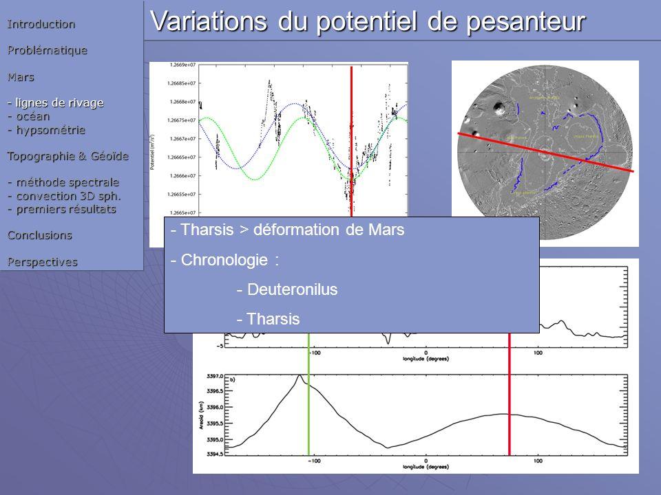 Variations du potentiel de pesanteur IntroductionProblématiqueMars - lignes de rivage - océan - hypsométrie Topographie & Géoïde - méthode spectrale -