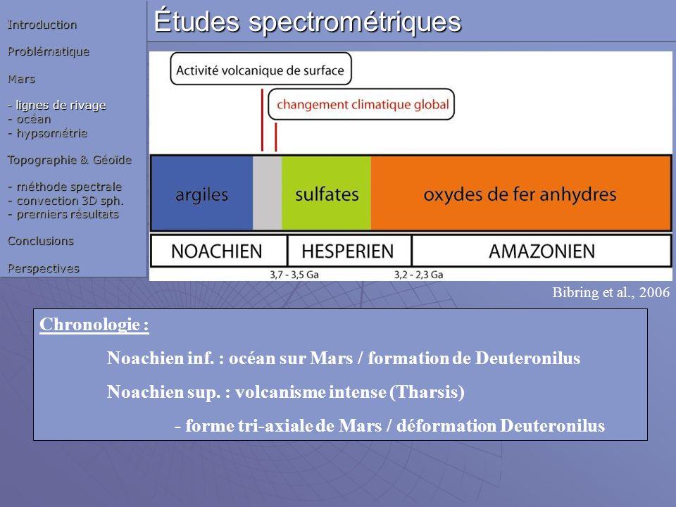 Bibring et al., 2006 Chronologie : Noachien inf. : océan sur Mars / formation de Deuteronilus Noachien sup. : volcanisme intense (Tharsis) - forme tri