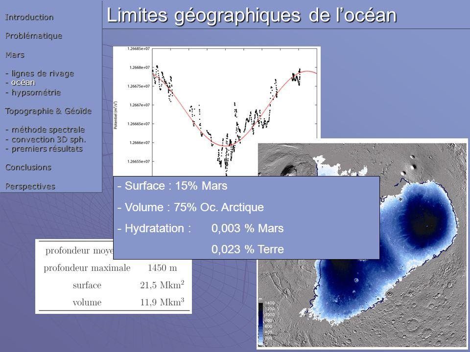 Limites géographiques de locéan IntroductionProblématiqueMars - lignes de rivage - océan - hypsométrie Topographie & Géoïde - méthode spectrale - conv