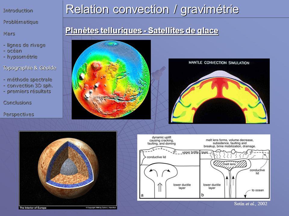 Planètes telluriques - Satellites de glace Relation convection / gravimétrie Sotin et al., 2002 IntroductionProblématiqueMars - lignes de rivage - océ