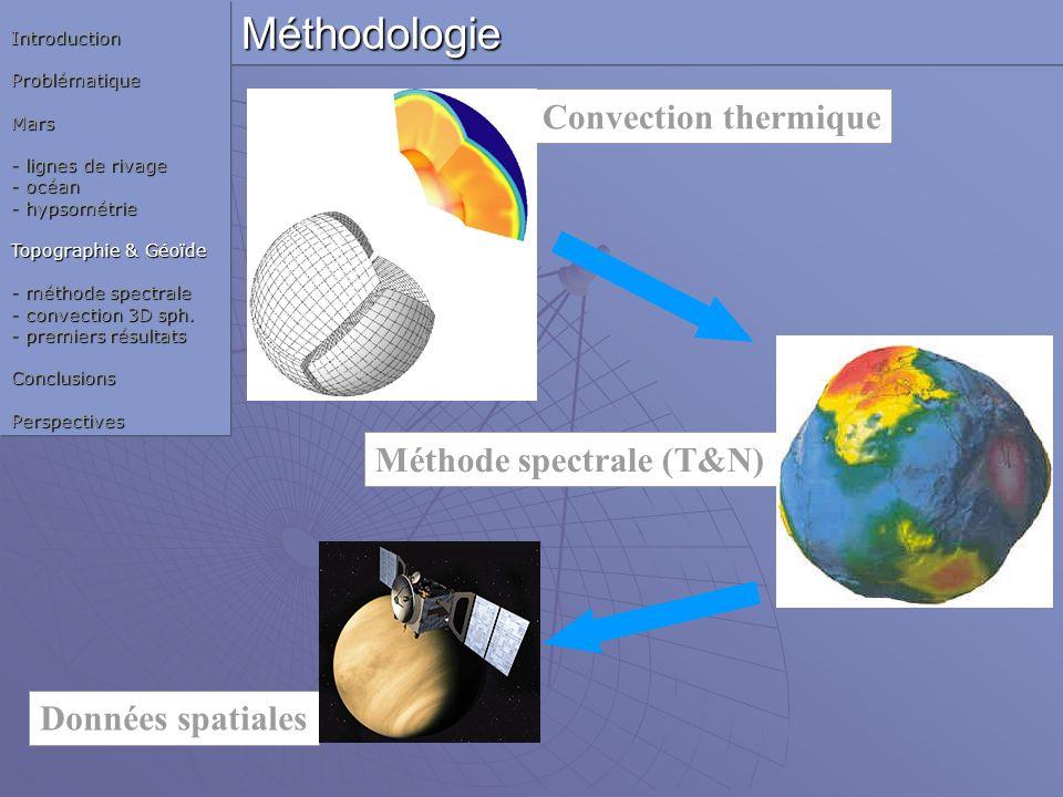 Convection thermique Données spatiales Méthode spectrale (T&N) MéthodologieIntroductionProblématiqueMars - lignes de rivage - océan - hypsométrie Topo