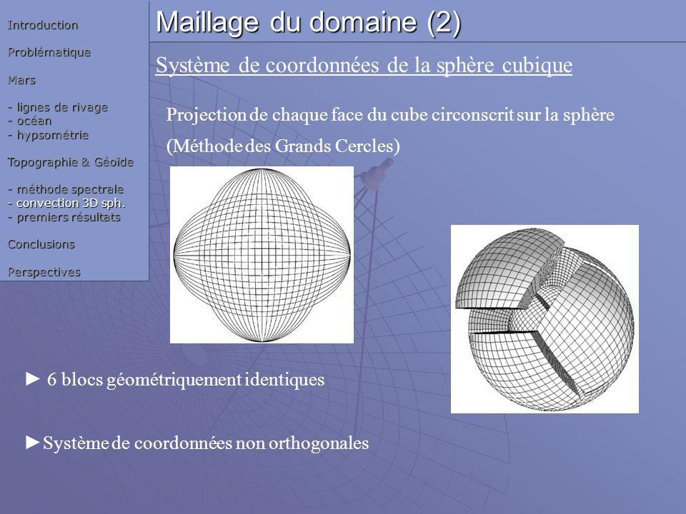 Système de coordonnées de la sphère cubique 6 blocs géométriquement identiques Système de coordonnées non orthogonales Projection de chaque face du cu