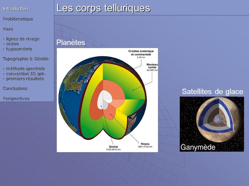 Les corps telluriques Planètes Satellites de glace IntroductionProblématiqueMars - lignes de rivage - océan - hypsométrie Topographie & Géoïde - métho