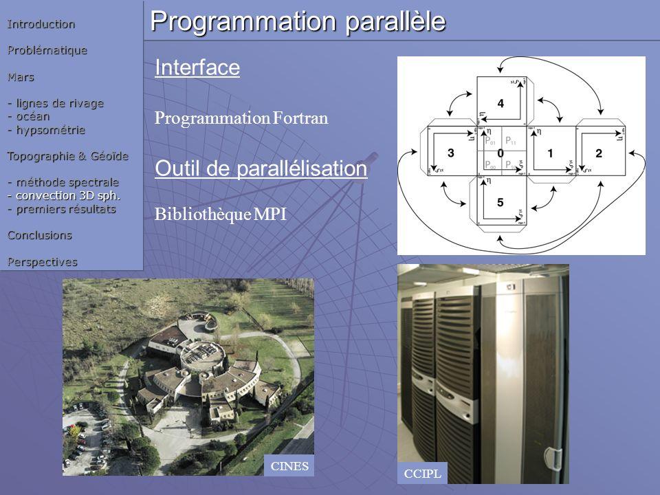 Interface Programmation Fortran Outil de parallélisation Bibliothèque MPI Programmation parallèle CINES CCIPL IntroductionProblématiqueMars - lignes d