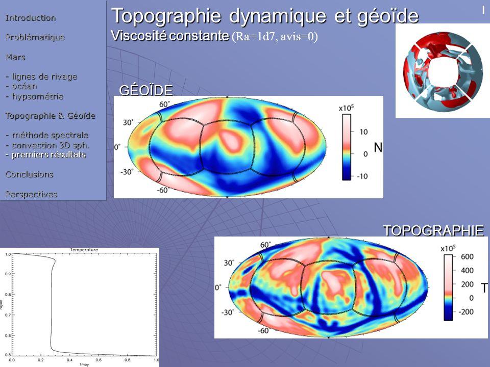 GÉOÏDE TOPOGRAPHIE Topographie dynamique et géoïde Viscosité constante Viscosité constante (Ra=1d7, avis=0)IntroductionProblématiqueMars - lignes de r
