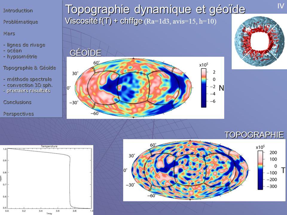Topographie dynamique et géoïde Viscosité f(T) + chffge Viscosité f(T) + chffge (Ra=1d3, avis=15, h=10)IntroductionProblématiqueMars - lignes de rivag