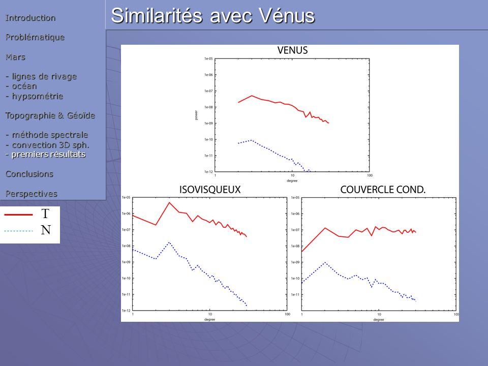 IntroductionProblématiqueMars - lignes de rivage - océan - hypsométrie Topographie & Géoïde - méthode spectrale - convection 3D sph. - premiers résult