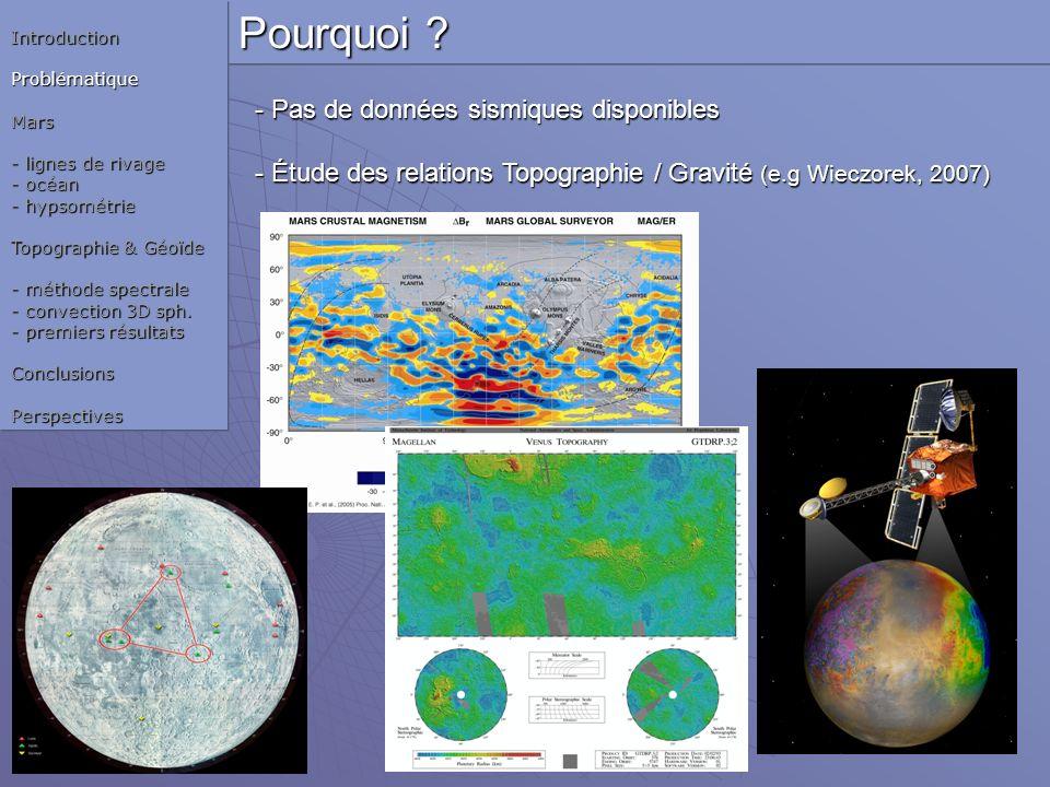 Pourquoi ? IntroductionProblématiqueMars - lignes de rivage - océan - hypsométrie Topographie & Géoïde - méthode spectrale - convection 3D sph. - prem