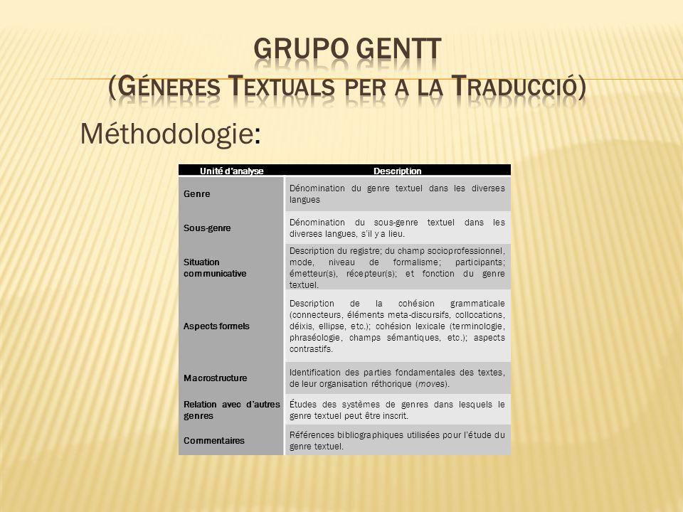 Unité danalyseDescription Genre Dénomination du genre textuel dans les diverses langues Sous-genre Dénomination du sous-genre textuel dans les diverse