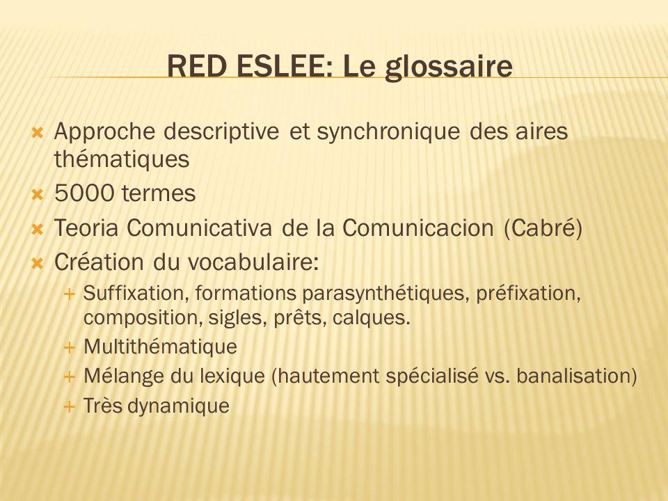 RED ESLEE: Le glossaire Approche descriptive et synchronique des aires thématiques 5000 termes Teoria Comunicativa de la Comunicacion (Cabré) Création