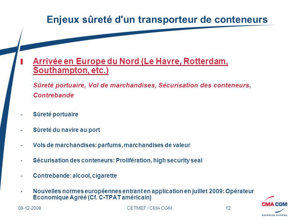 12 08-12-2008CETMEF / CMA CGM Enjeux sûreté d'un transporteur de conteneurs Arrivée en Europe du Nord (Le Havre, Rotterdam, Southampton, etc.) Sûreté