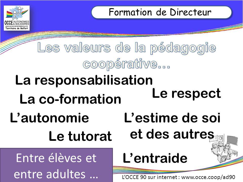 LOCCE 90 sur internet : www.occe.coop/ad90 Formation de Directeur Lentraide Le tutorat La co-formation Entre élèves et entre adultes … Lestime de soi